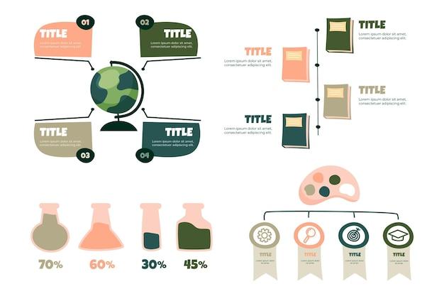Plantilla de infografías escolares dibujadas a mano vector gratuito