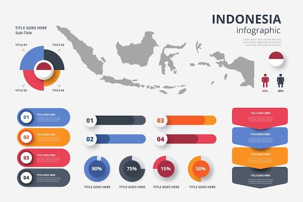 Plantilla de infografías de mapa de indonesia de diseño plano vector gratuito