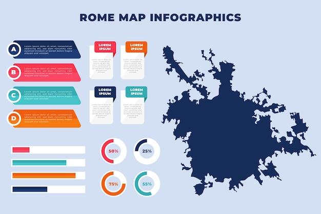 Plantilla de infografías de mapa plano de roma vector gratuito