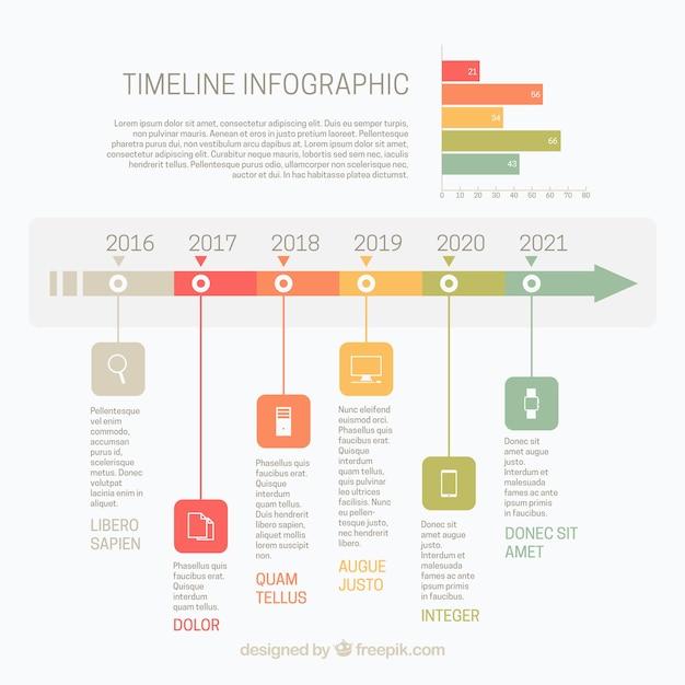 Plantilla infográfica con línea de tiempo y gráfico ...