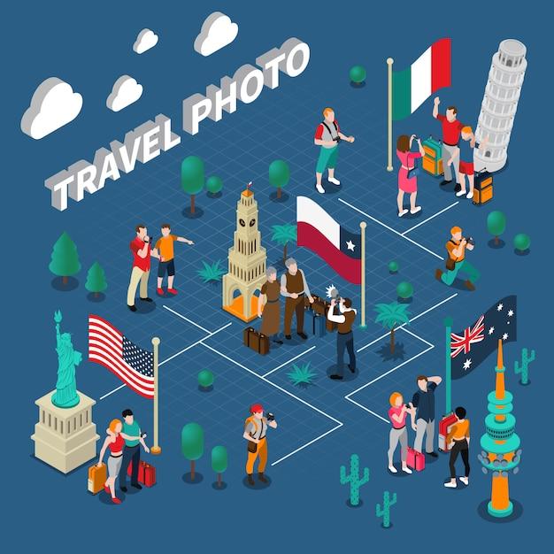 Plantilla isométrica de personas de viaje vector gratuito