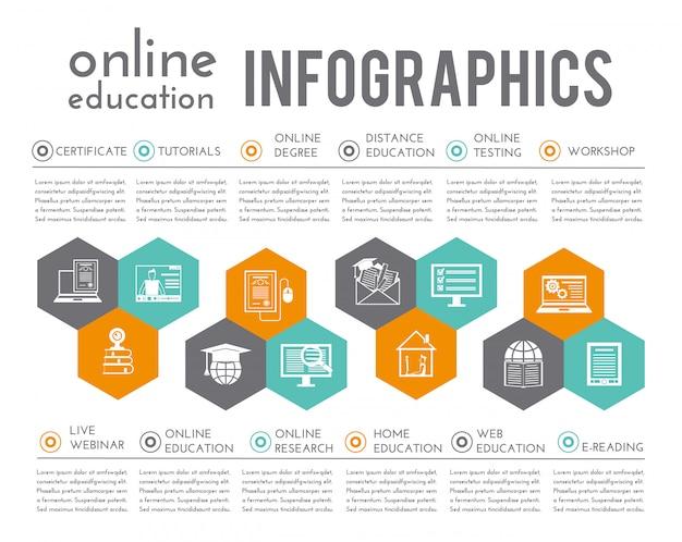 La plantilla en línea de la infografía de la educación con el certificado tutoriales grado distancia prueba elementos vector ilustración Vector Premium