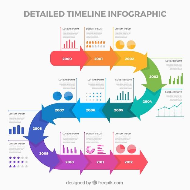 Plantilla de línea temporal de negocios con estilo de infografía vector gratuito
