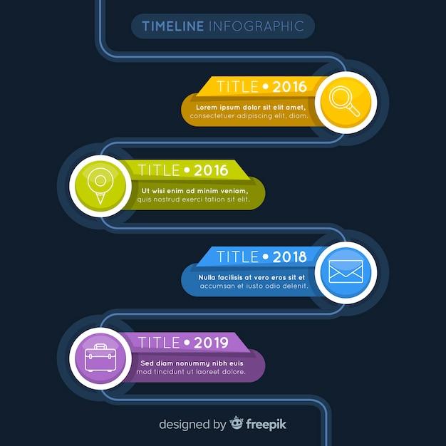 Plantilla de línea de tiempo de infografía colorido plano vector gratuito