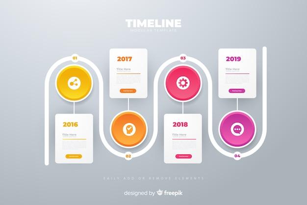 Plantilla de línea de tiempo del plan de gráficos circulares anuales de infografía vector gratuito