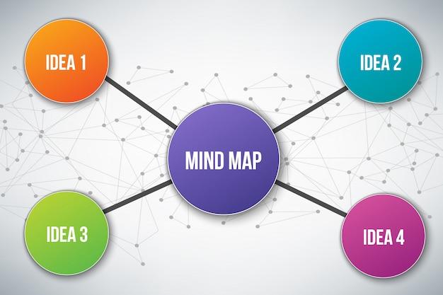 Plantilla de mapa mental de infografía. Vector Premium
