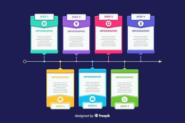 Plantilla de pasos de infografía de diseño plano vector gratuito