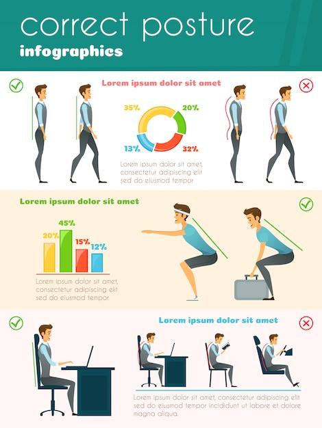 Plantilla plana de infografías de postura vector gratuito