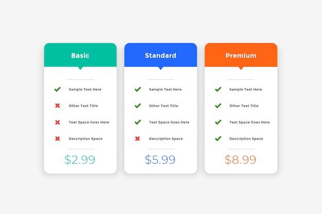 Plantilla de tabla de precios simple y limpia para el sitio web vector gratuito
