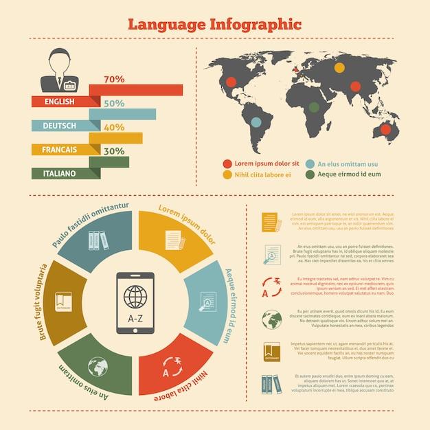 Plantilla de traducción e infografía. vector gratuito
