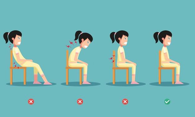 Posiciones incorrectas y correctas para sentarse, ilustración Vector Premium
