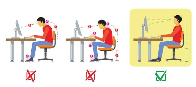 Postura sentada correcta y mala de la columna vertebral. diagrama de vector de estilo plano. columna vertebral correcta, mala posición, ilustración correcta y mala sentada vector gratuito