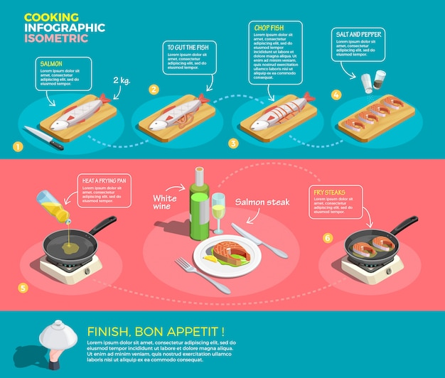 Preparación de filetes de salmón infografía vector gratuito