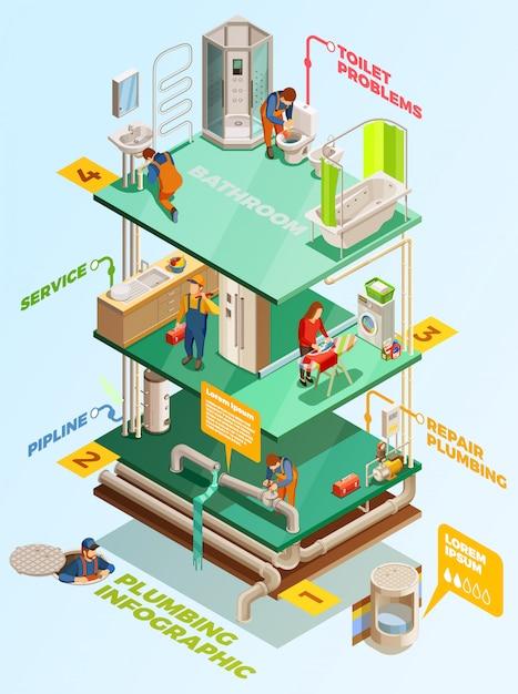 Problemas de fontanería solución isométrica infografía cartel vector gratuito