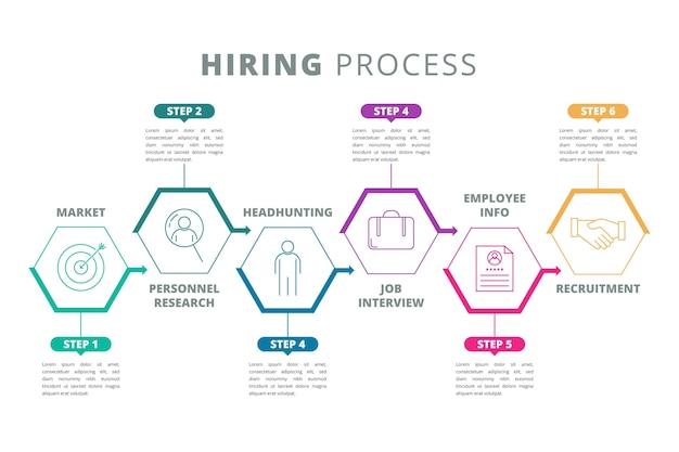 Proceso de contratación infografía vector gratuito