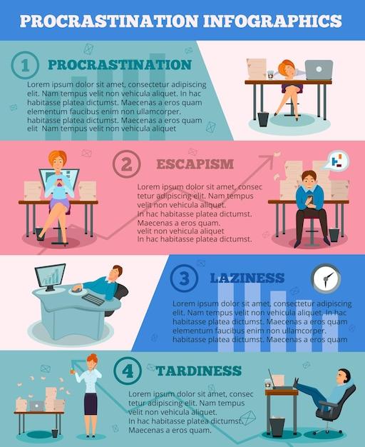 Procrastinación en el lugar de trabajo tipos de signos y consejos para evitar 4 carteles de dibujos animados cartel infográfico con personajes ilustración vectorial vector gratuito