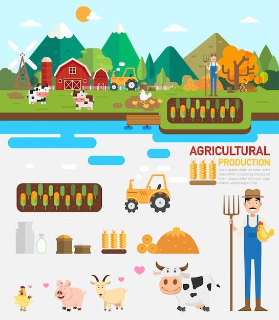 Producción agrícola infografía. vector Vector Premium