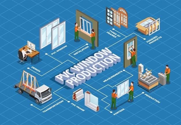 Producción de diseño de ventanas de pvc vector gratuito