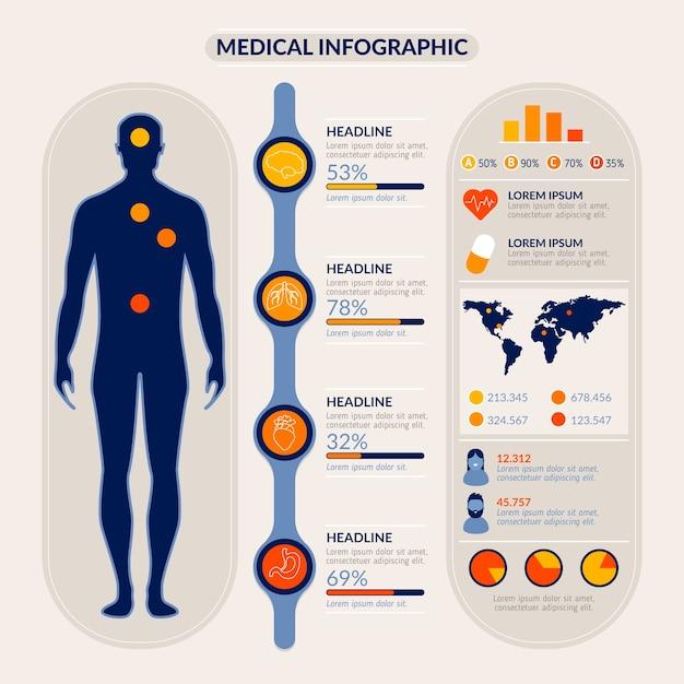 Progreso de infografía médica vector gratuito