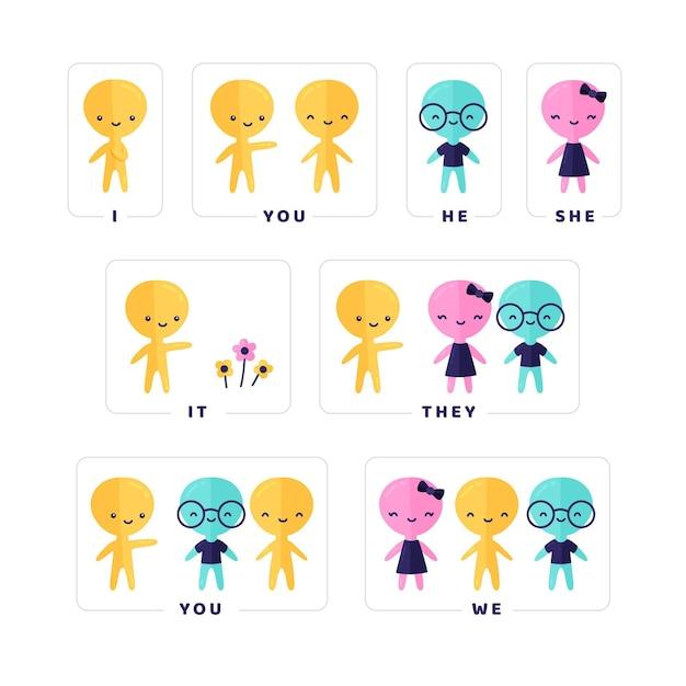 Pronombres de sujeto en inglés con caracteres ilustrados vector gratuito