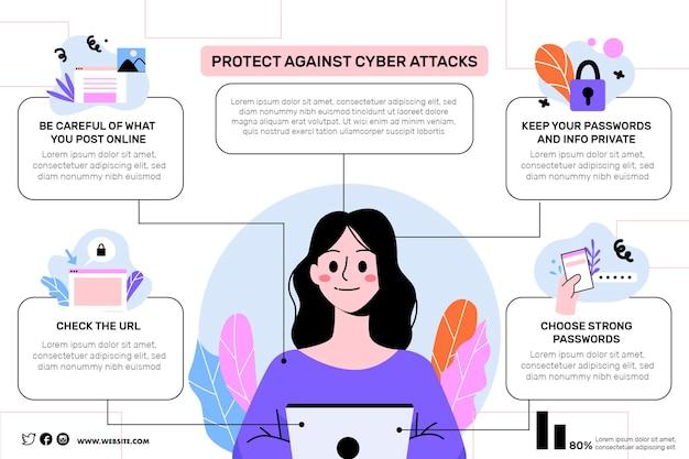 Proteger contra ataques cibernéticos infografía vector gratuito