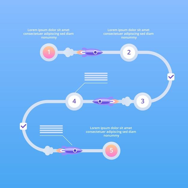 Proyecto de inicio pasos infografía. vector ilustración plana Vector Premium