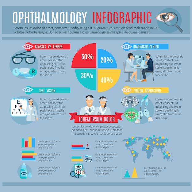Pruebas del centro de oftalmología y opciones de corrección de la visión infografía con tratamientos y opciones ópticas. vector gratuito