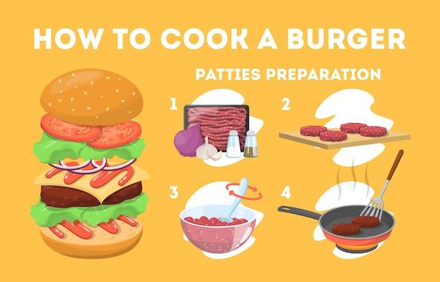 Receta de hamburguesa casera. cocinar comida rápida americana Vector Premium