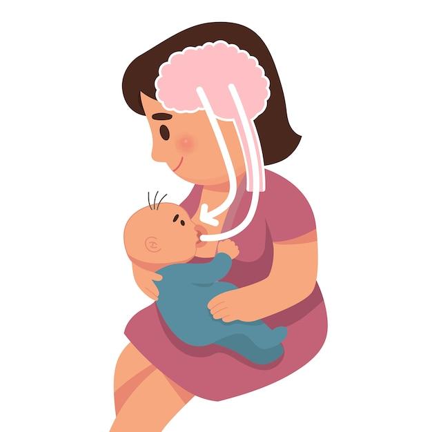 Relación entre madre e hijo al amamantar. Vector Premium