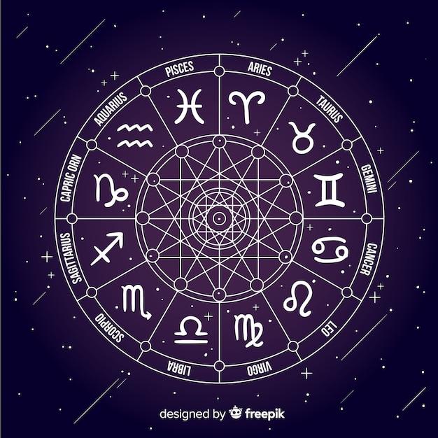Rueda del zodiaco sobre fondo espacial vector gratuito