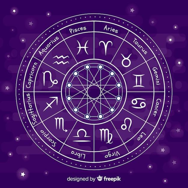 Rueda del zodiaco vector gratuito