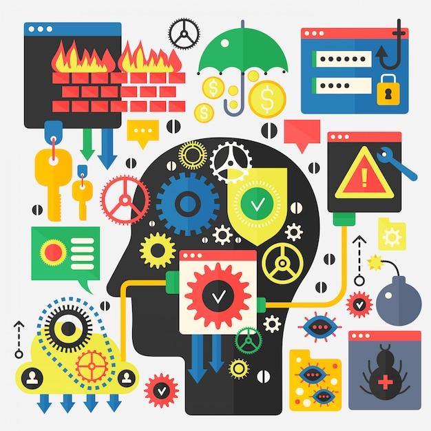 Seguridad de la comunicación en línea, protección informática y concepto de seguridad cibernética. Vector Premium