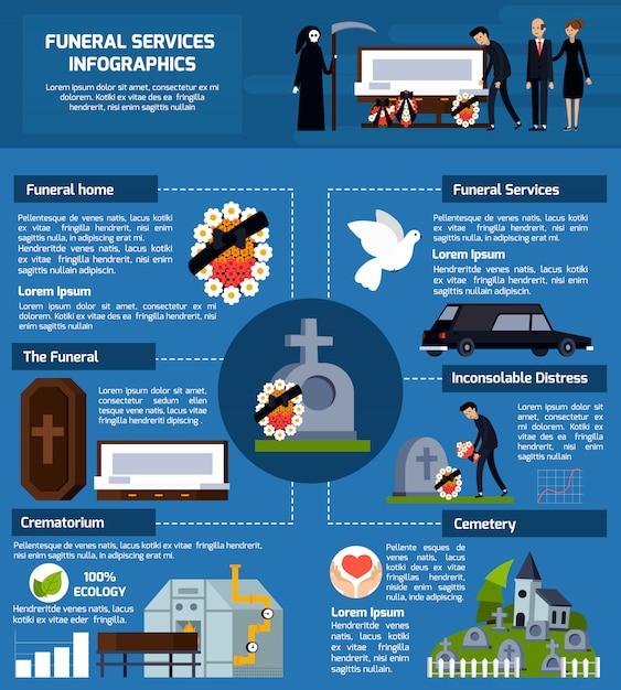 Servicios funerarios infografía plana vector gratuito