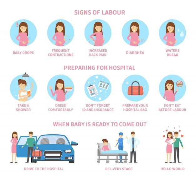 Signos de parto y preparación para el hospital antes del parto. Vector Premium