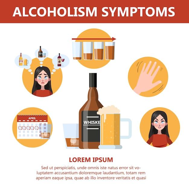 Síntomas de adicción al alcohol. infografía de peligro de alcoholismo Vector Premium