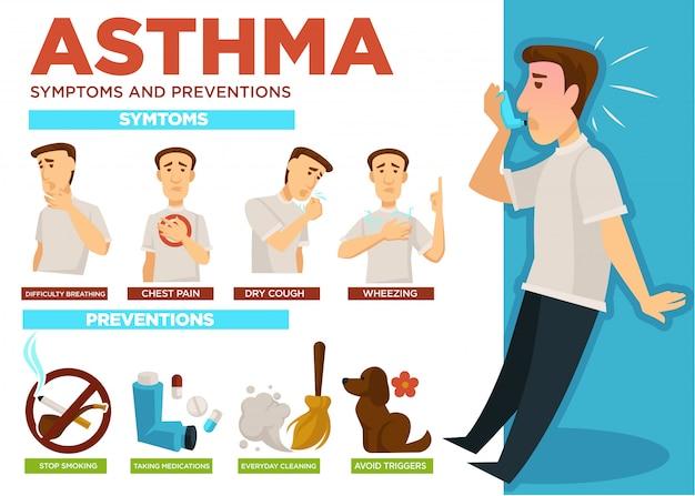 Síntomas de asma y prevención del vector de infografía de enfermedad Vector Premium