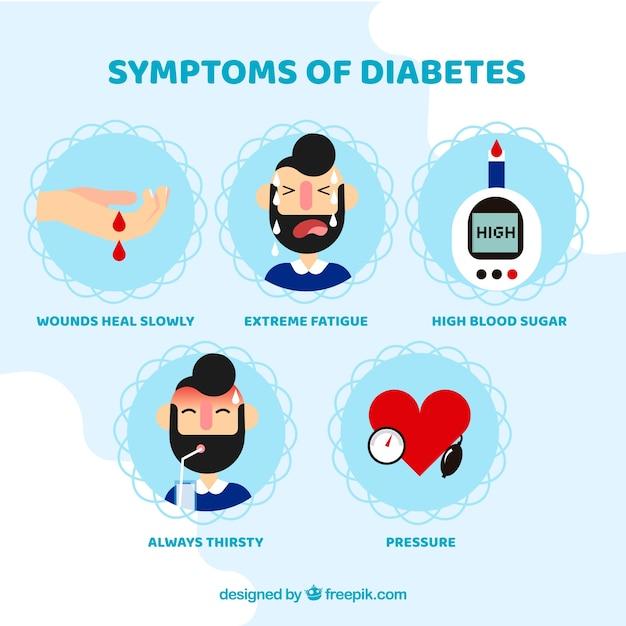 Bleivergiftung síntomas de diabetes