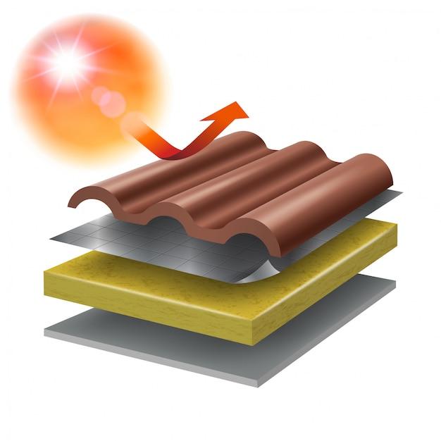 Sistema de protección de tejado contra aislamiento térmico. Vector Premium