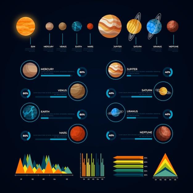 Sistema solar infografía vector gratuito