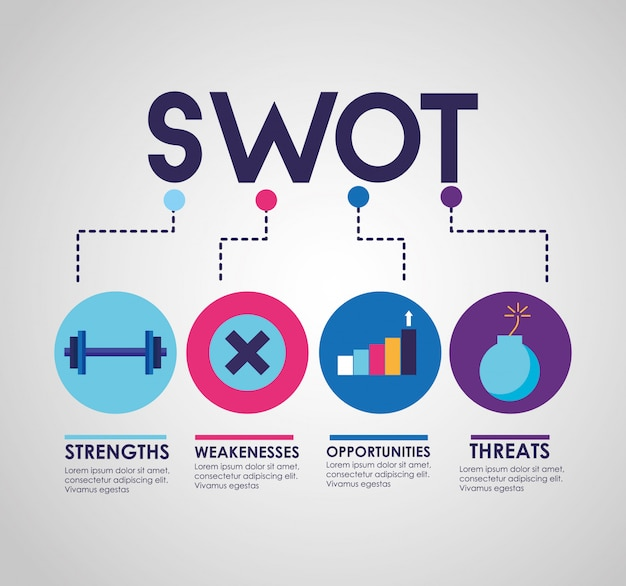 Swot - análisis infográfico vector gratuito