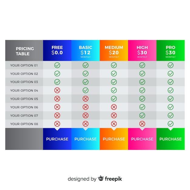 Tabla de precios vector gratuito