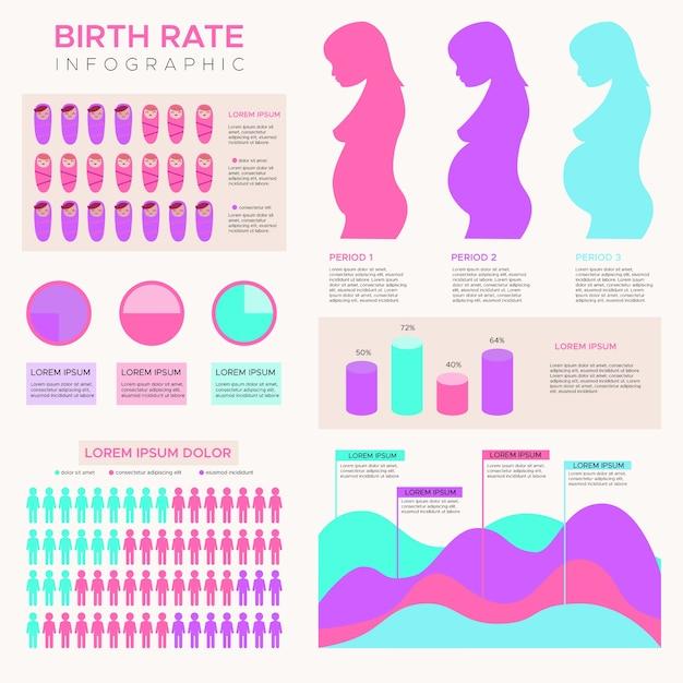 Tablas estadísticas infografía de tasa de natalidad vector gratuito