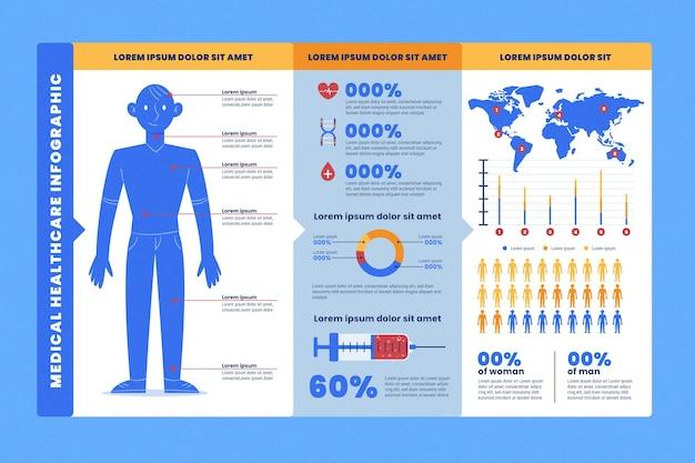 Tablas de plantillas de infografía médica vector gratuito
