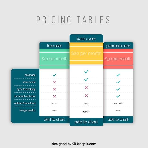 Tablas de precios vector gratuito