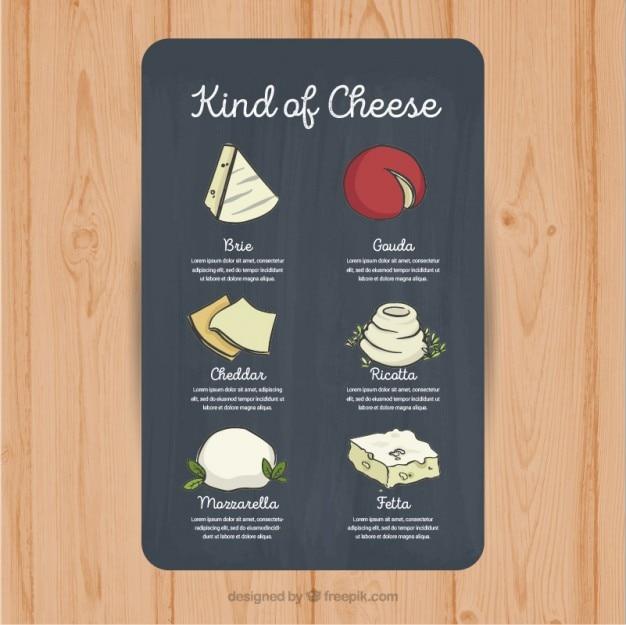Tarjeta con una selección de quesos vector gratuito