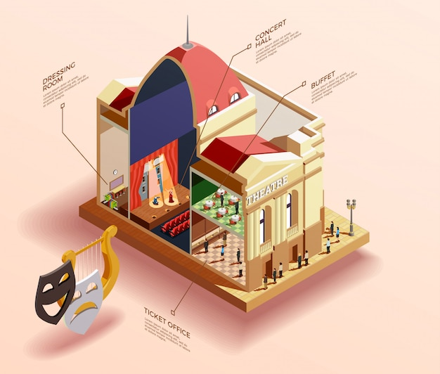 Teatro construcción infografía isométrica vector gratuito