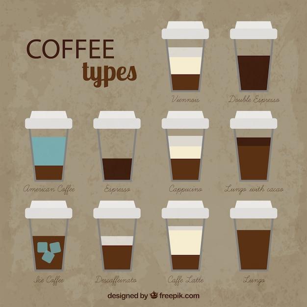 Tipos de caf para llevar descargar vectores gratis for Cafe para llevar