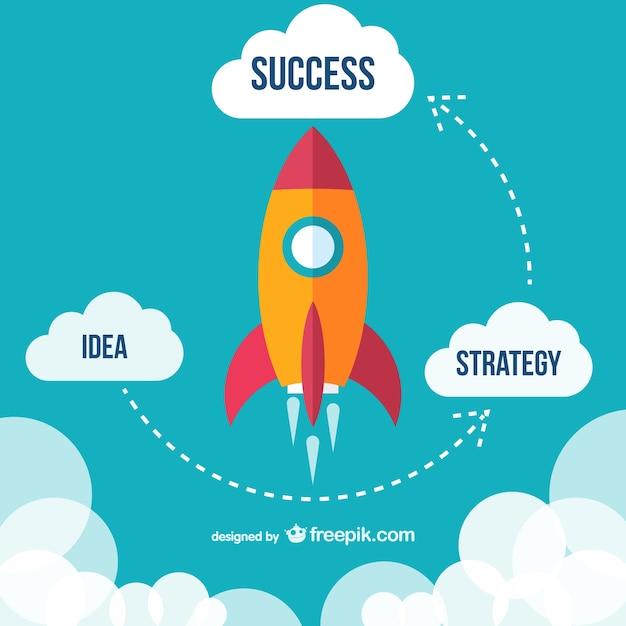 Planificación estratégica: La manera perfecta de proyectar tu empresa