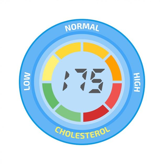 Vector de medidor de colesterol Vector Premium