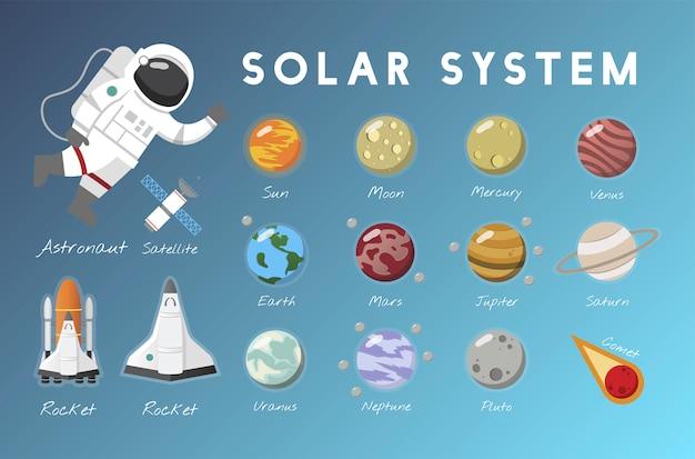 El vector del sistema solar. vector gratuito